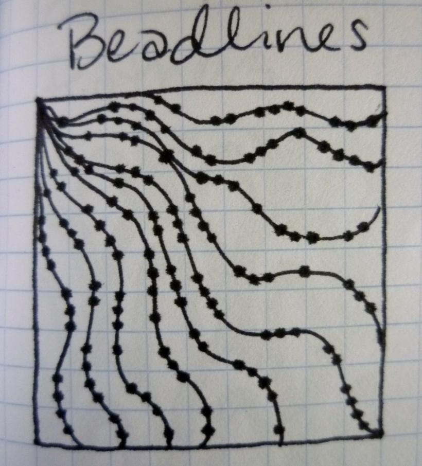 ZT. Beadlines