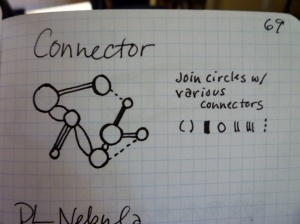 ZT. Connector